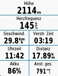86% Restakku nach knapp 3:20 h Fahrzeit