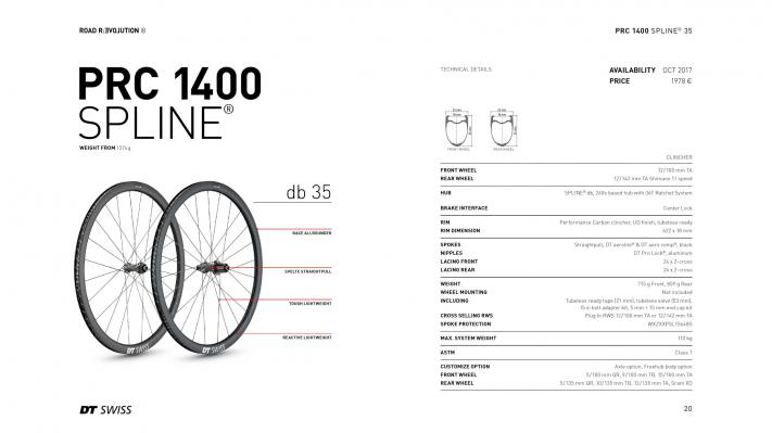 PRC 1400 Spline 35 Disc