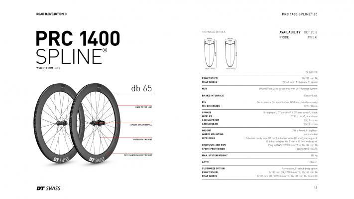 PRC 1400 Spline 65 Disc
