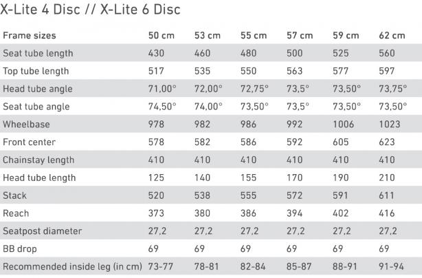 Geo X-Lite 4/6 Disc