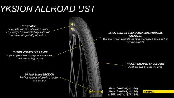 Neu: Yksion Allroad UST Reifen35 mm breite UST Reifen als goldene Mitte